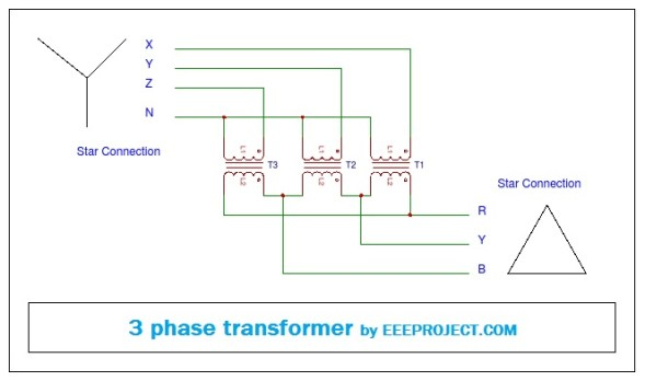3 phase transformer description and working