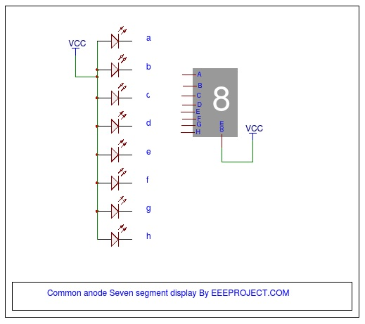 Common anode Seven segment display