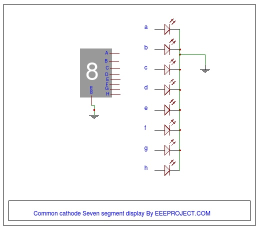 Common cathode Seven segment display