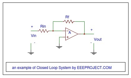 Closed Loop System [Explained] in Detail