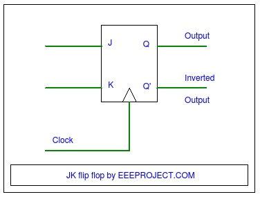 JK Flip Flop [Explained] in Detail