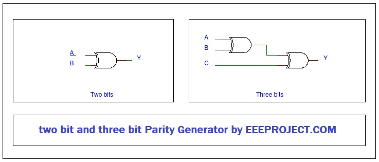 Parity Generator and Parity Check