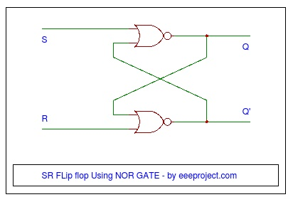 SR FLip flop Using NOR GATE