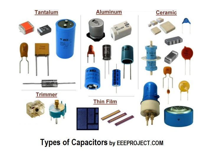 Types Of Capacitors And Applications