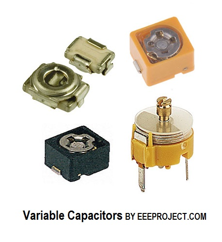 Variable capacitor