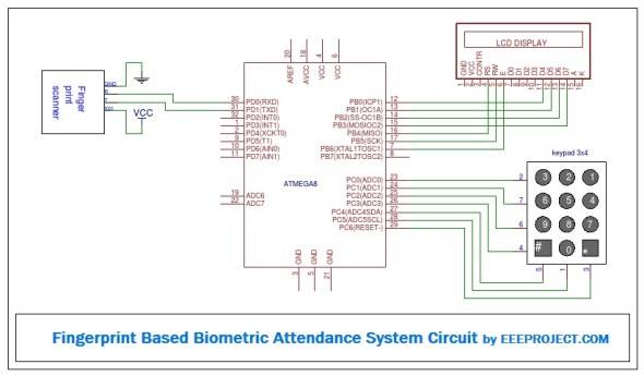 Fingerprint based attendance system circuit description