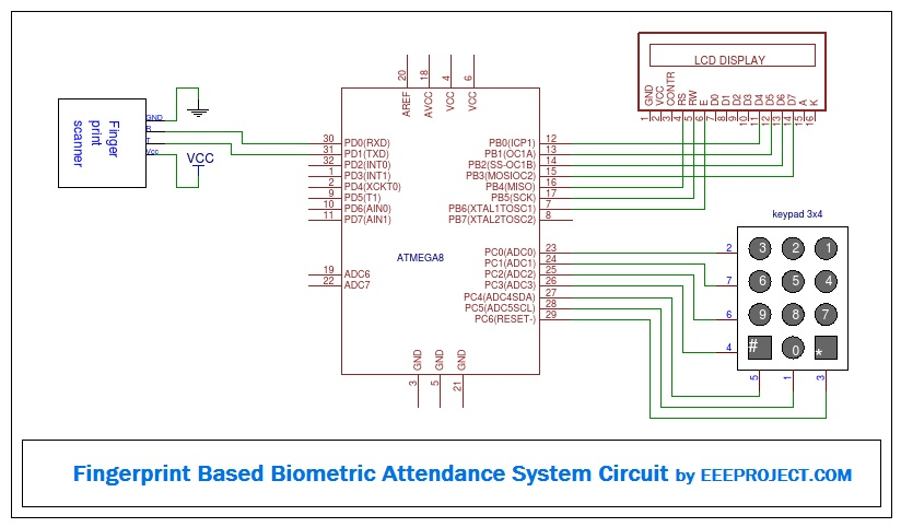 Fingerprint Based Attendance System Circuit