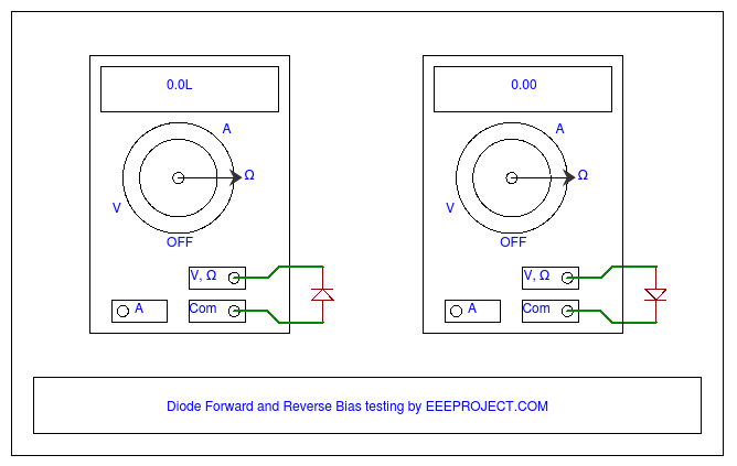 test a diode forward and riverse bias