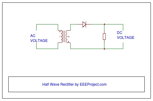 Half Wave Rectifier Explained in Detail