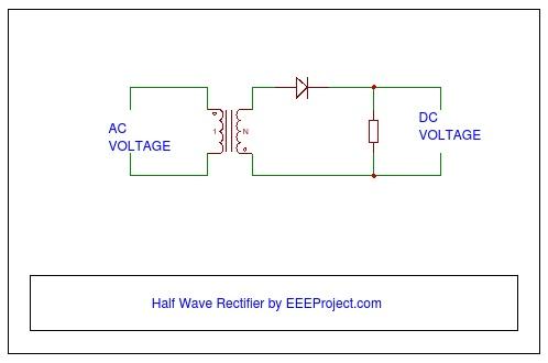 Half Wave Rectifier circuit diagram