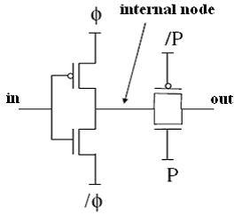Low Power VLSI Chip Design: Circuit Design Techniques
