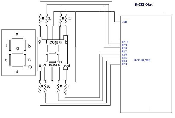 Embedded systems course: Sample C-program/code for NXP