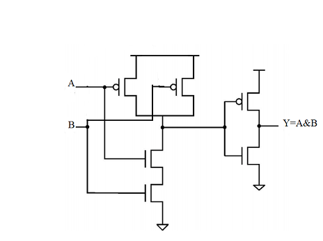 The basic elements of digital circuits: MOSFET, gate and