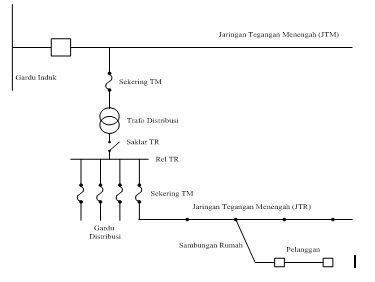 220 Volt Plug Diagrams 1 10 Electric Switch Diagrams