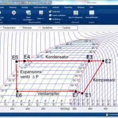 Automotive Hvac Diagram 2000 Jeep Cherokee Wiring Ipemotion Software For The Design Of Refrigeration Circuits Eenews