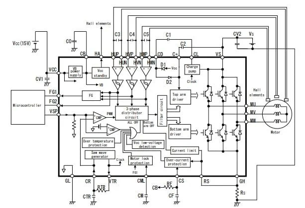 High-Voltage 3-Phase Integrated BLDC Motor Drive ICs for
