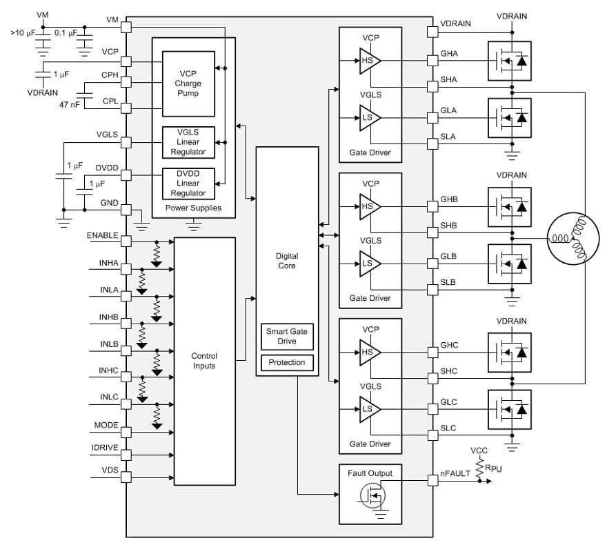 3-Phase Smart Gate Driver Eval Board Suitable for