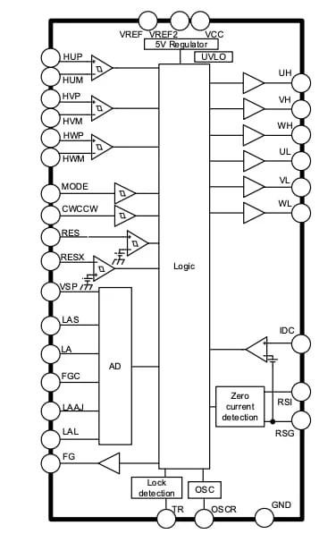 Three-Phase Brushless Motor Controller ICs with Sine Wave