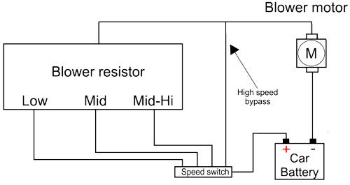 blower resistor  resistor applications  resistor guide