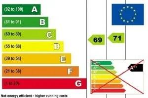 EU Energy Labeling Regulation Changes will Impact Lighting - News