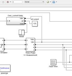 circuit diagram of instantaneous overcurrent relay in simulink [ 1331 x 614 Pixel ]