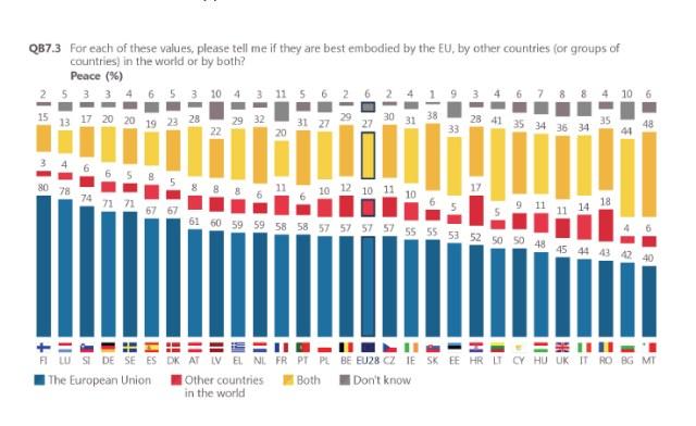 Soomlased on Euroopa kõige optimistlikum rahvas