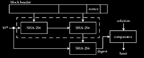 bitcoin asic schematic