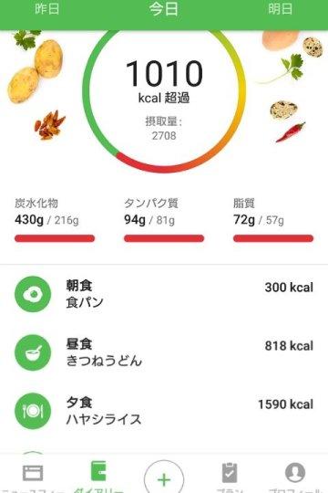 カロリー計算アプリRuntasticBalance