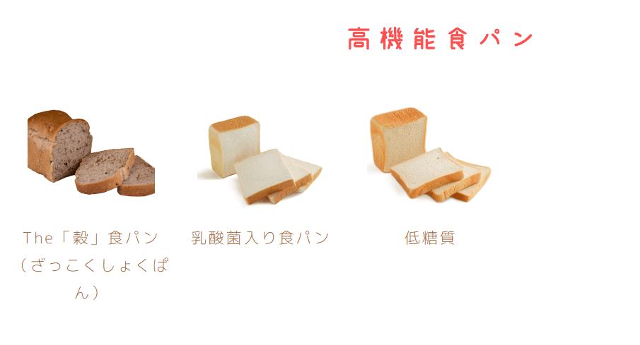 一本堂高知店:高機能食パンの種類