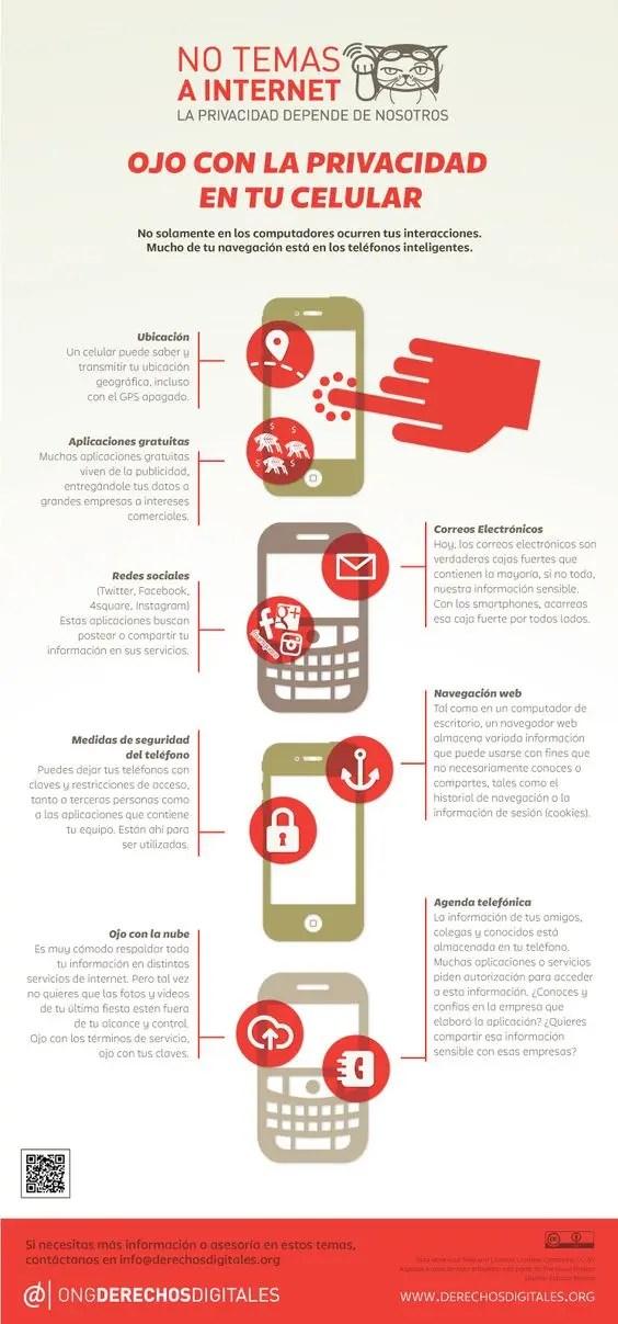 Privacidad en el móvil