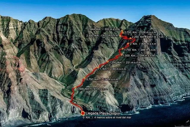 La ruta desde el pico hasta la playa (vista desde el mar)