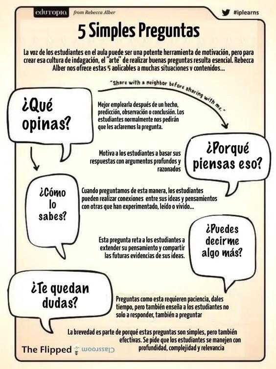 Infografía sobre 5 simples preguntas