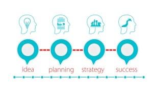 Método sistema productividad personal