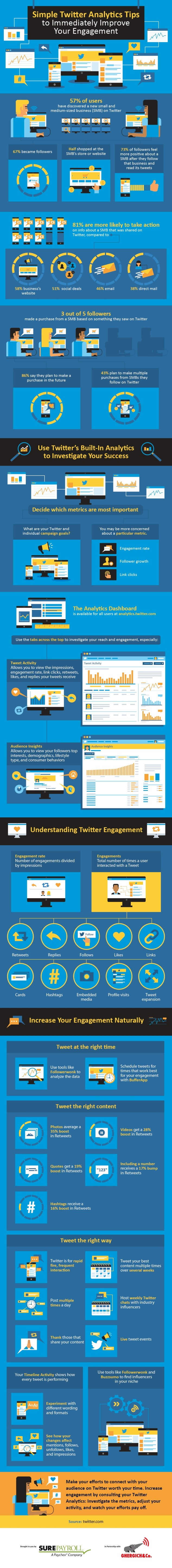 https://i0.wp.com/effectiveinboundmarketing.com/wp-content/uploads/2017/06/simple-twitter-analytics-tips_infographic.jpg?resize=634%2C5768