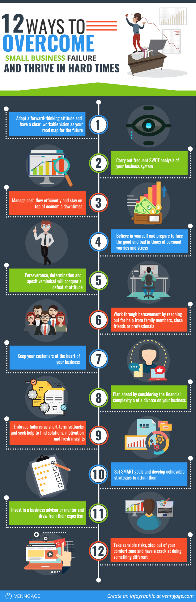 12-ways-to-overcome-INFOGRAPHIC-HD.png
