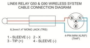 【Relay】TA4fケーブルを自作するには?