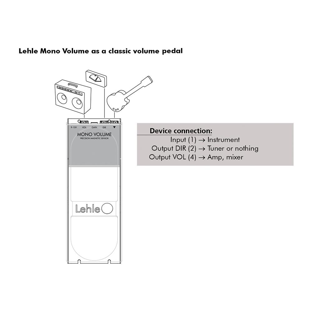 hight resolution of lehle mono volume
