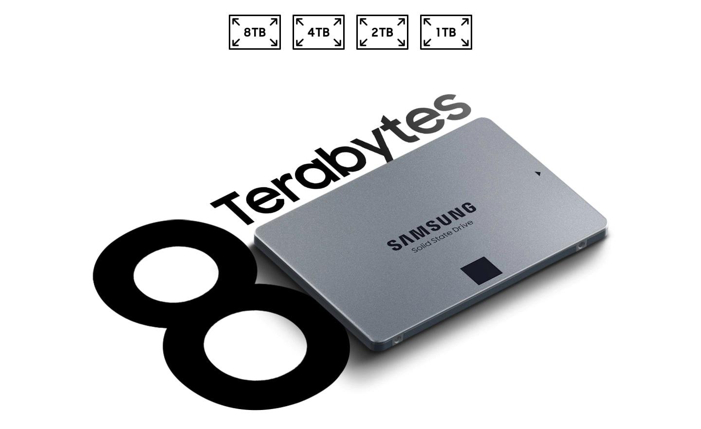 Samsung 870 QVO miglior SSD SATA ad alta capacità