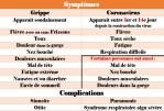 Coronavirus et grippe: similitudes et différences
