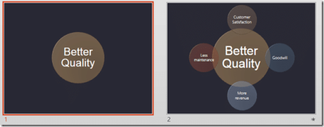 PowerPoint ripple effect transition