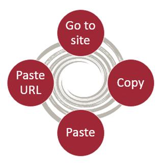efficient browsing using Internet explorer - by Dr. Nitin Paranjape