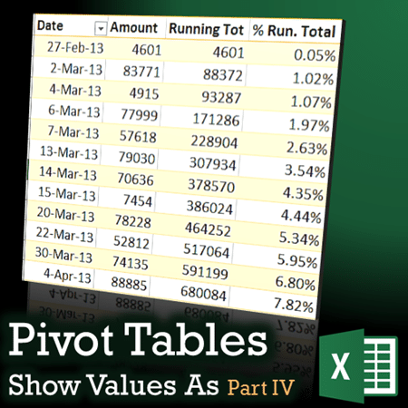Pivot table Running totals and ranking