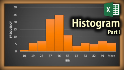 Quality Management: Histogram in Excel