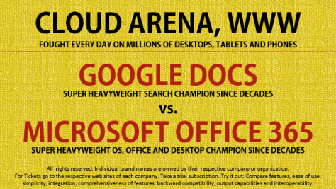 google docs vs. ms office by Dr. Nitin Paranjape