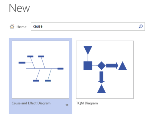 Visio cause and effect diagram