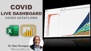 corona dashboard using Power BI