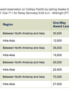 Alaska miles chart also timiznceptzmusic rh