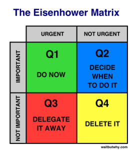 Eisenhower-Matrix-Actions-539x600