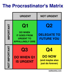 Procrastinators-Matrix1-539x600