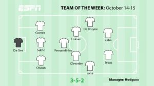 English Premier League team of the weekend